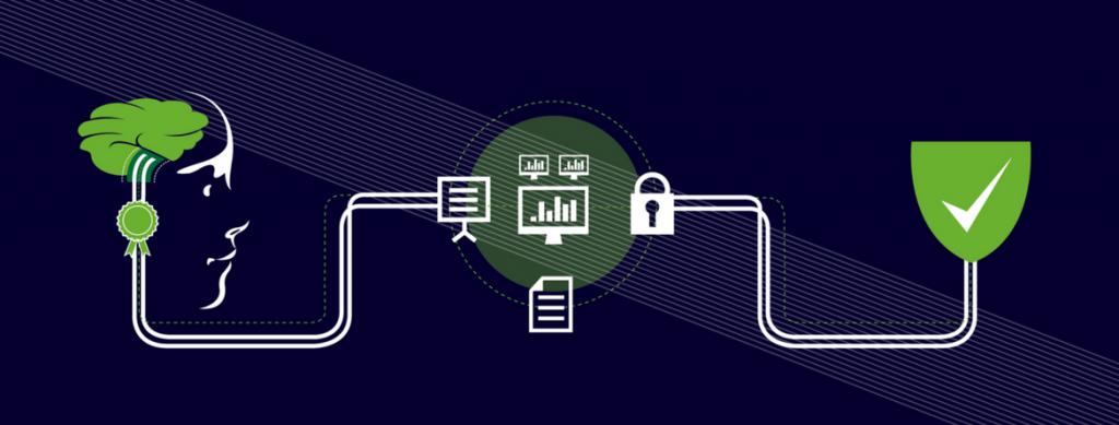 segurança e privacidade para Big Data
